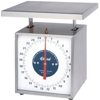 Receiving Scales